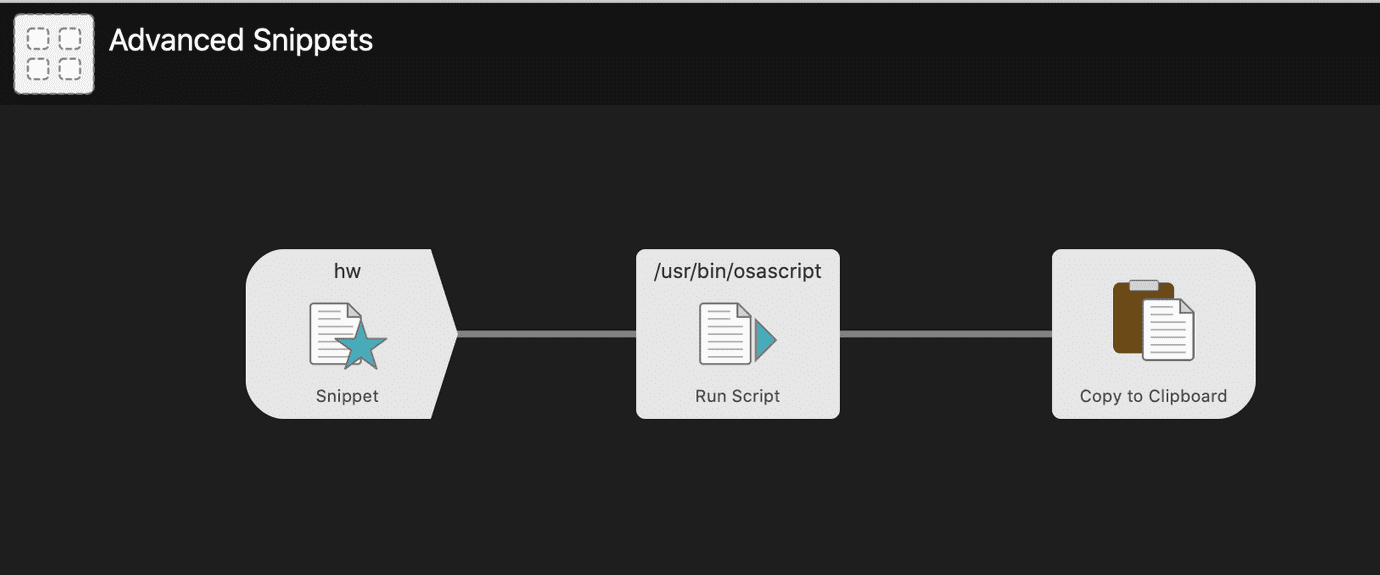 Alfred Workflow Creation Dialog